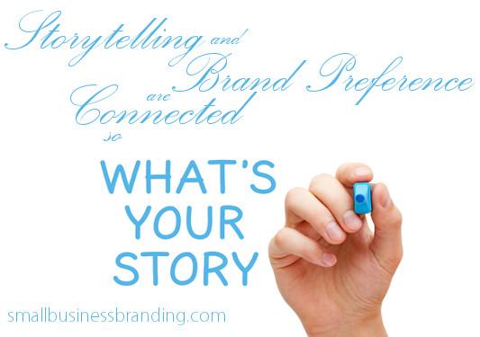 Storytelling & Brand Preference