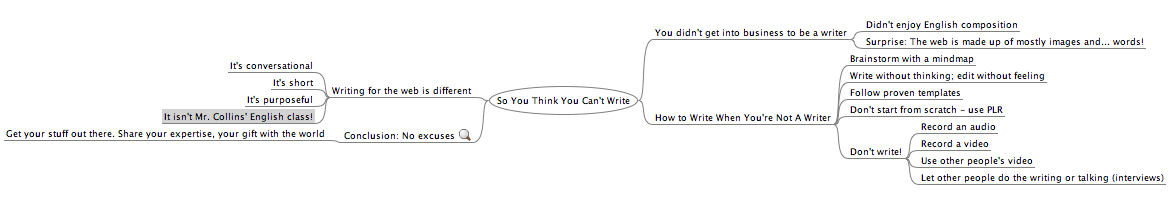 So You Think You Can't Write